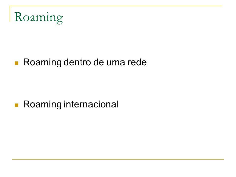 Roaming Roaming dentro de uma rede Roaming internacional