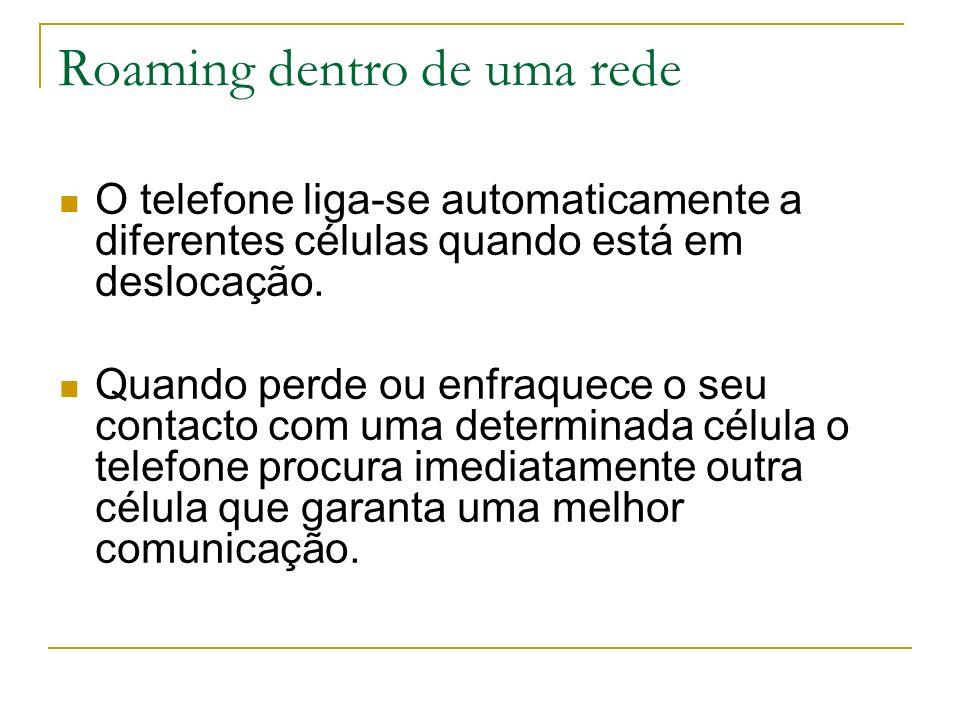 Roaming dentro de uma rede O telefone liga-se automaticamente a diferentes células quando está em deslocação. Quando perde ou enfraquece o seu contact