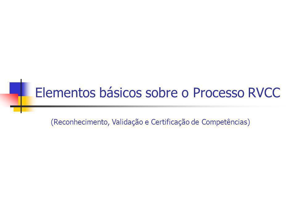 Elementos básicos sobre o Processo RVCC (Reconhecimento, Validação e Certificação de Competências)