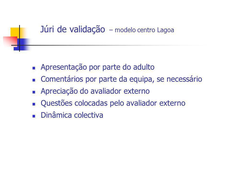 Júri de validação – modelo centro Lagoa Apresentação por parte do adulto Comentários por parte da equipa, se necessário Apreciação do avaliador extern