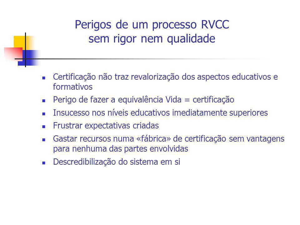 Perigos de um processo RVCC sem rigor nem qualidade Certificação não traz revalorização dos aspectos educativos e formativos Perigo de fazer a equival