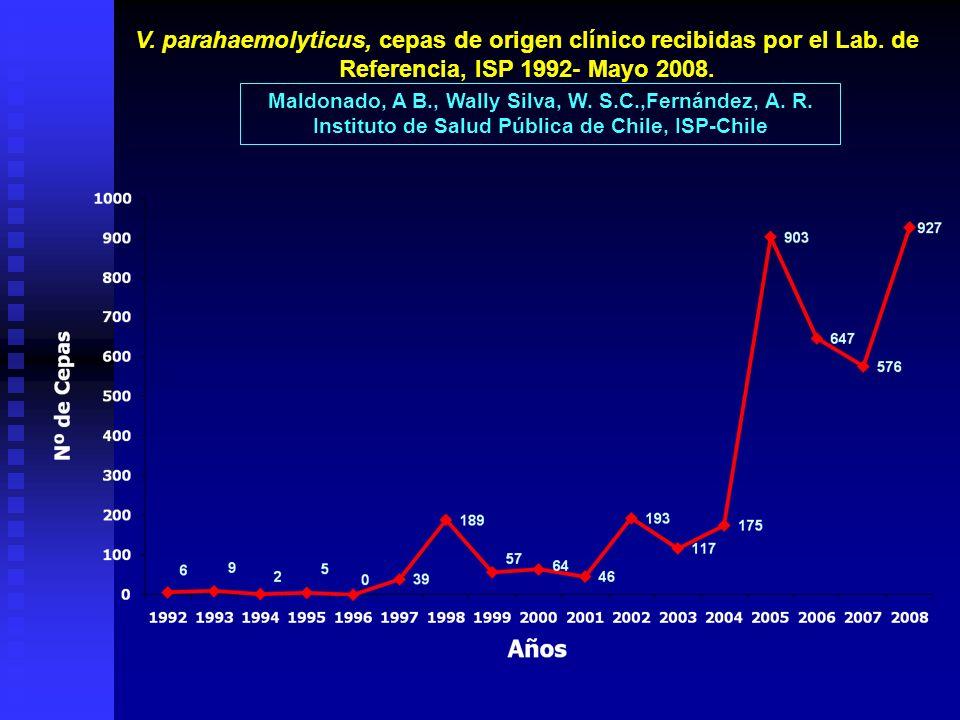 V. parahaemolyticus, cepas de origen clínico recibidas por el Lab. de Referencia, ISP 1992- Mayo 2008. Maldonado, A B., Wally Silva, W. S.C.,Fernández