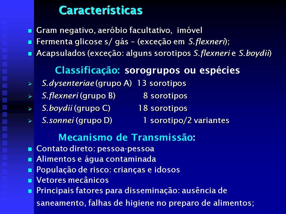 Gram negativo, aeróbio facultativo, imóvel Gram negativo, aeróbio facultativo, imóvel Fermenta glicose s/ gás – (exceção em S.flexneri); Fermenta glic