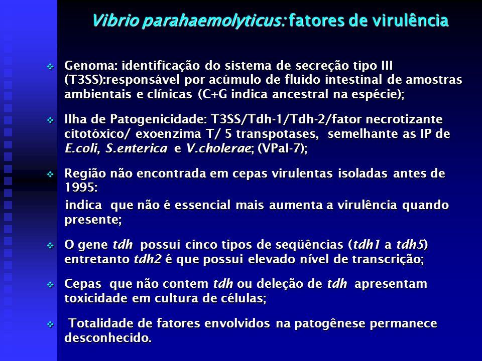 Genoma: identificação do sistema de secreção tipo III (T3SS):responsável por acúmulo de fluido intestinal de amostras ambientais e clínicas ( indica a