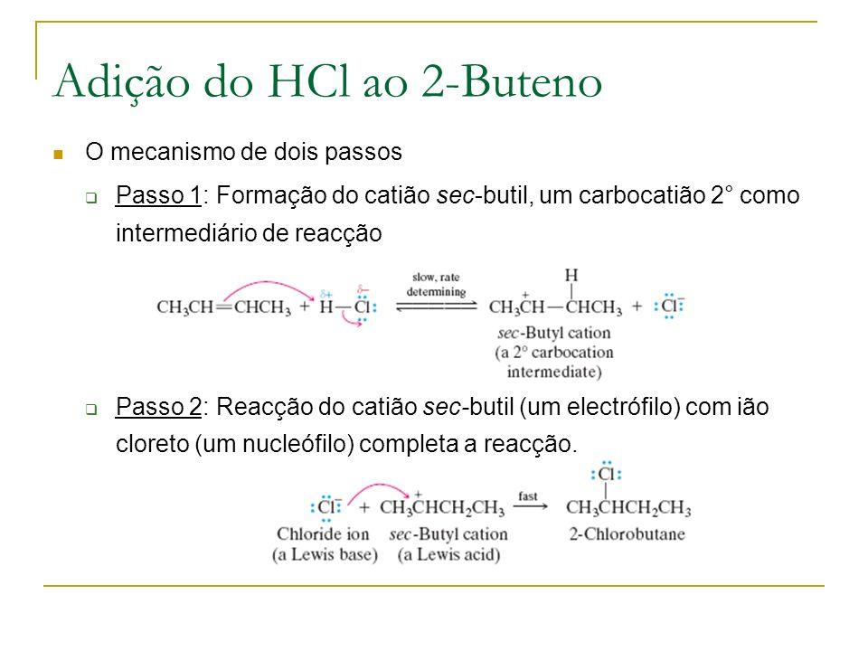 Adição do HCl ao 2-Buteno O mecanismo de dois passos Passo 1: Formação do catião sec-butil, um carbocatião 2° como intermediário de reacção Passo 2: Reacção do catião sec-butil (um electrófilo) com ião cloreto (um nucleófilo) completa a reacção.
