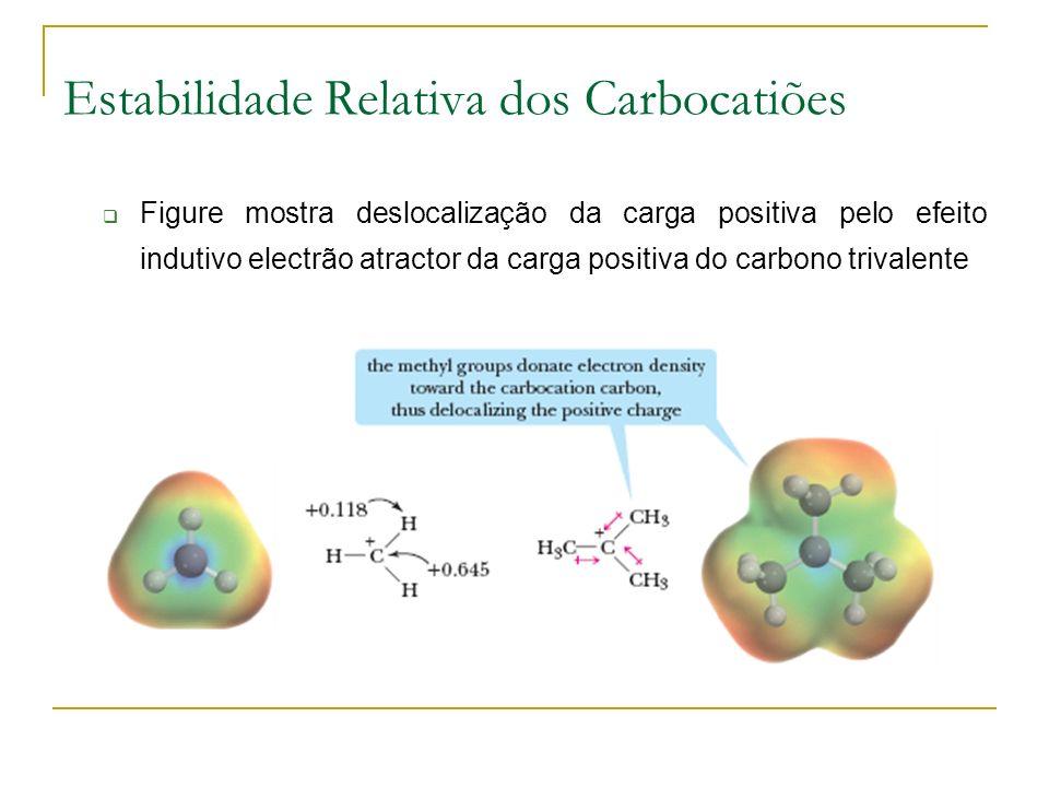 Estabilidade Relativa dos Carbocatiões Figure mostra deslocalização da carga positiva pelo efeito indutivo electrão atractor da carga positiva do carbono trivalente