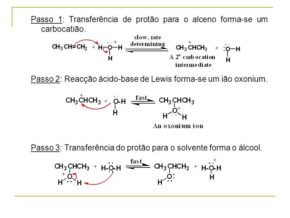 Passo 1: Transferência de protão para o alceno forma-se um carbocatião.