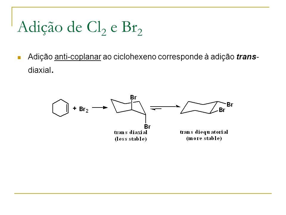 Adição de Cl 2 e Br 2 Adição anti-coplanar ao ciclohexeno corresponde à adição trans- diaxial.