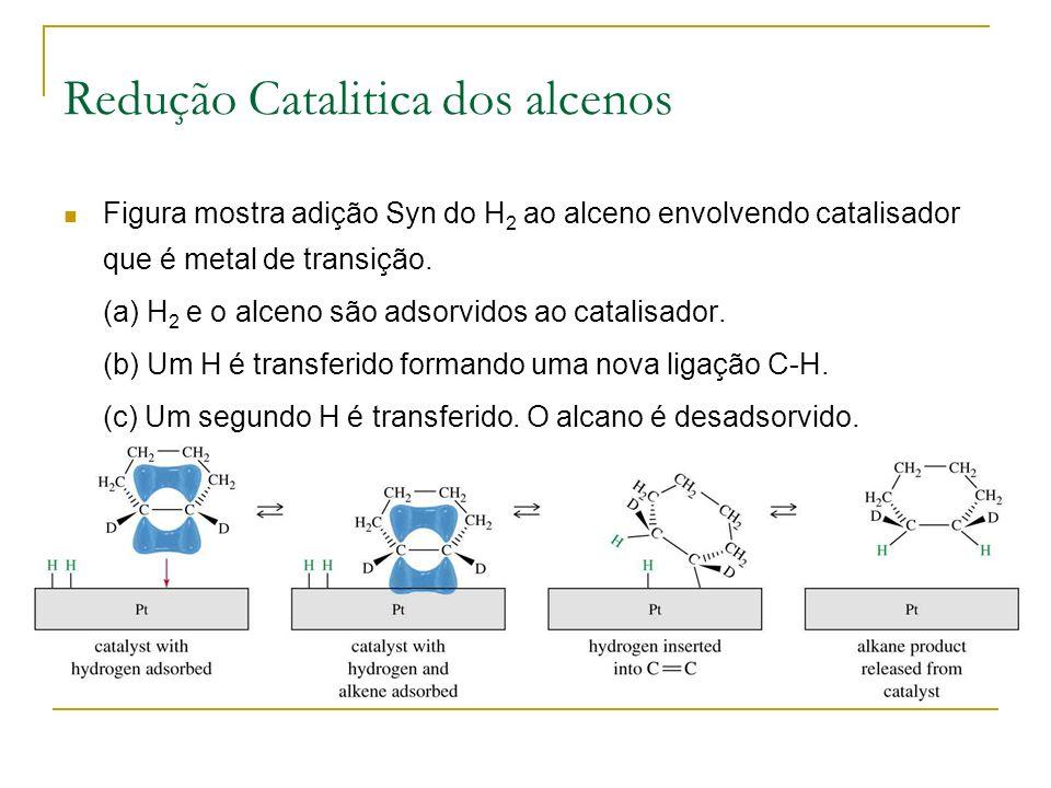 Redução Catalitica dos alcenos Figura mostra adição Syn do H 2 ao alceno envolvendo catalisador que é metal de transição.