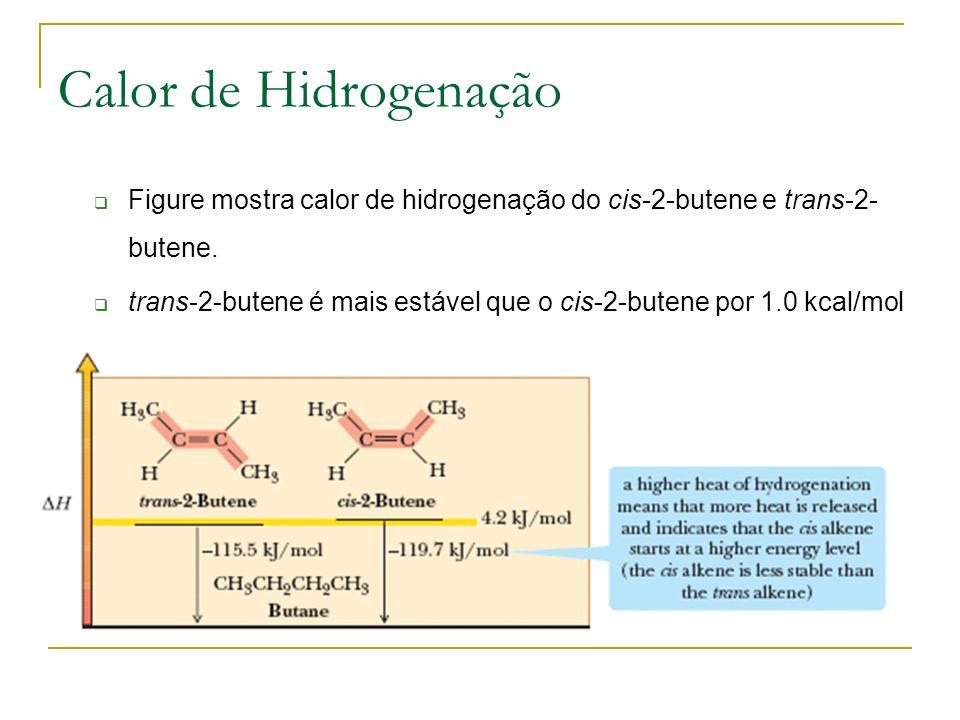 Calor de Hidrogenação Figure mostra calor de hidrogenação do cis-2-butene e trans-2- butene.