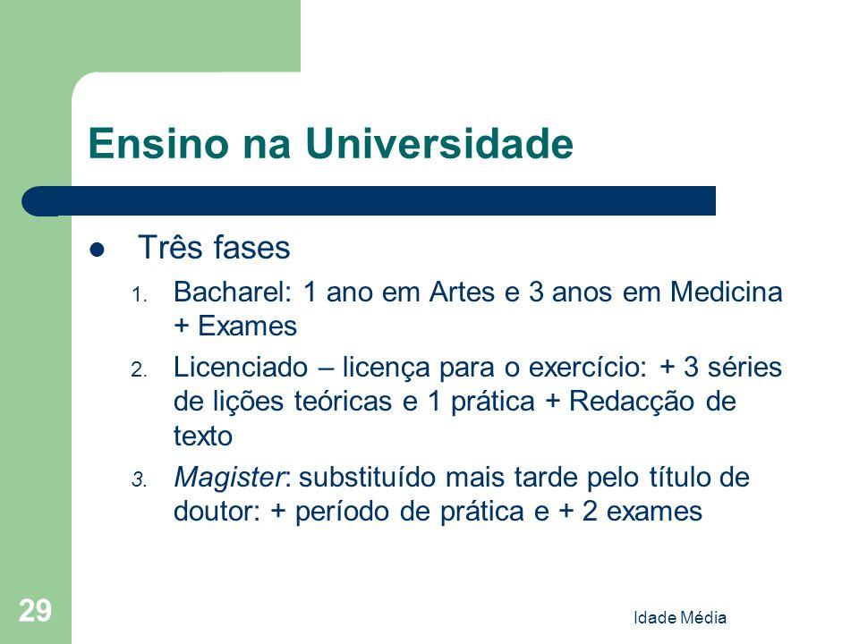 Idade Média 29 Ensino na Universidade Três fases 1. Bacharel: 1 ano em Artes e 3 anos em Medicina + Exames 2. Licenciado – licença para o exercício: +