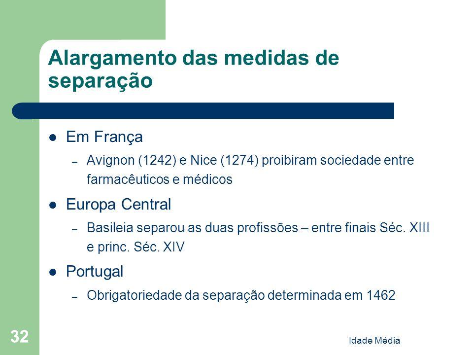 Idade Média 32 Alargamento das medidas de separação Em França – Avignon (1242) e Nice (1274) proibiram sociedade entre farmacêuticos e médicos Europa