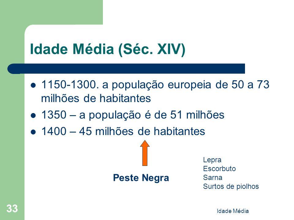 Idade Média 33 Idade Média (Séc. XIV) 1150-1300. a população europeia de 50 a 73 milhões de habitantes 1350 – a população é de 51 milhões 1400 – 45 mi