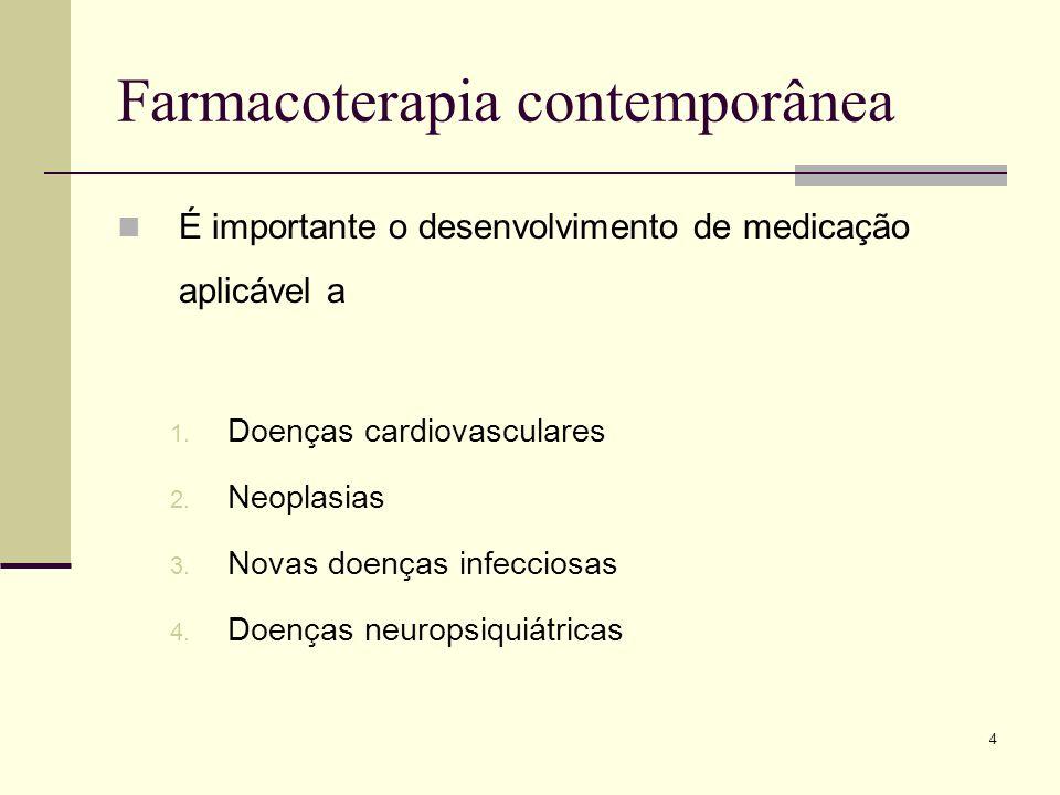 4 Farmacoterapia contemporânea É importante o desenvolvimento de medicação aplicável a 1. Doenças cardiovasculares 2. Neoplasias 3. Novas doenças infe