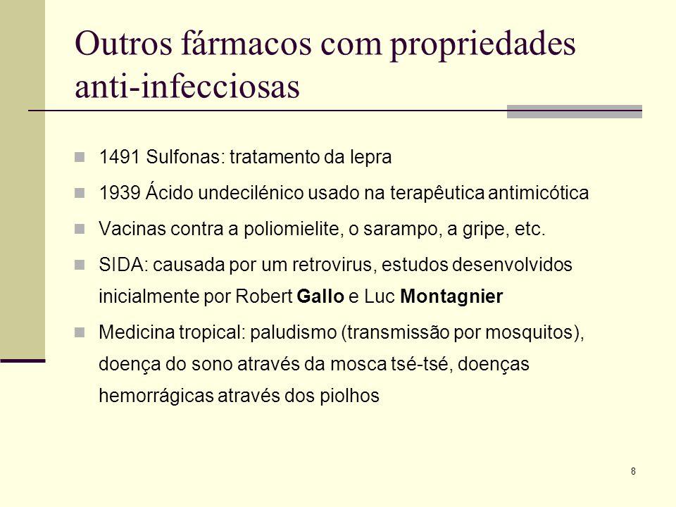 8 Outros fármacos com propriedades anti-infecciosas 1491 Sulfonas: tratamento da lepra 1939 Ácido undecilénico usado na terapêutica antimicótica Vacin