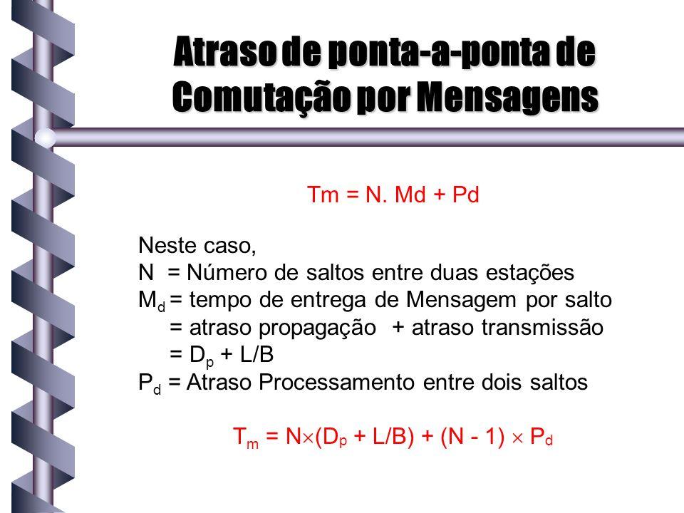 Atraso de ponta-a-ponta de Comutação por Mensagens Tm = N. Md + Pd Neste caso, N = Número de saltos entre duas estações M d = tempo de entrega de Mens