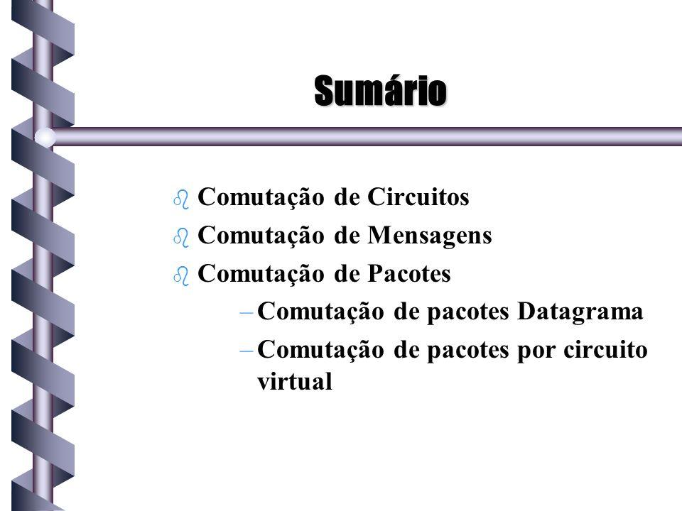 b b Comutação de Circuitos b b Comutação de Mensagens b b Comutação de Pacotes – –Comutação de pacotes Datagrama – –Comutação de pacotes por circuito