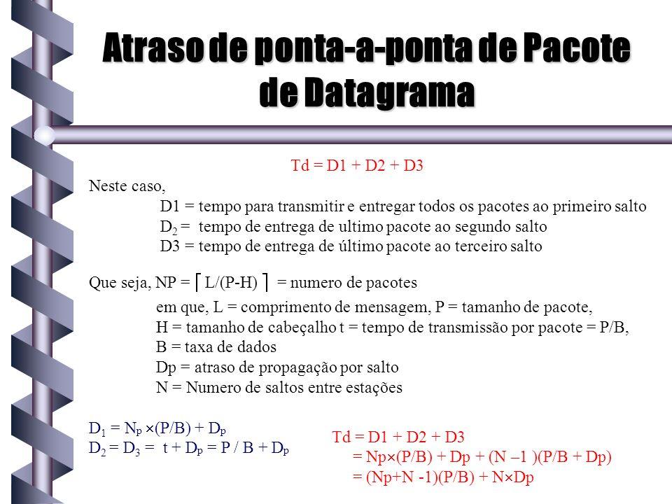 Atraso de ponta-a-ponta de Pacote de Datagrama Td = D1 + D2 + D3 Neste caso, D1 = tempo para transmitir e entregar todos os pacotes ao primeiro salto