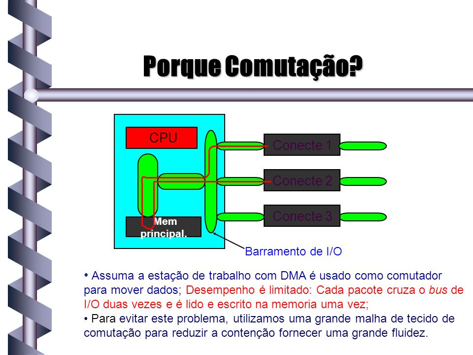 Porque Comutação? CPU Mem principal. Conecte 1 Conecte 2 Conecte 3 Barramento de I/O Assuma a estação de trabalho com DMA é usado como comutador para