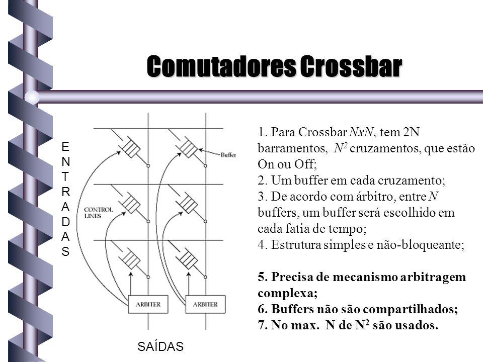Comutadores Crossbar Comutadores Crossbar 1. Para Crossbar NxN, tem 2N barramentos, N 2 cruzamentos, que estão On ou Off; 2. Um buffer em cada cruzame