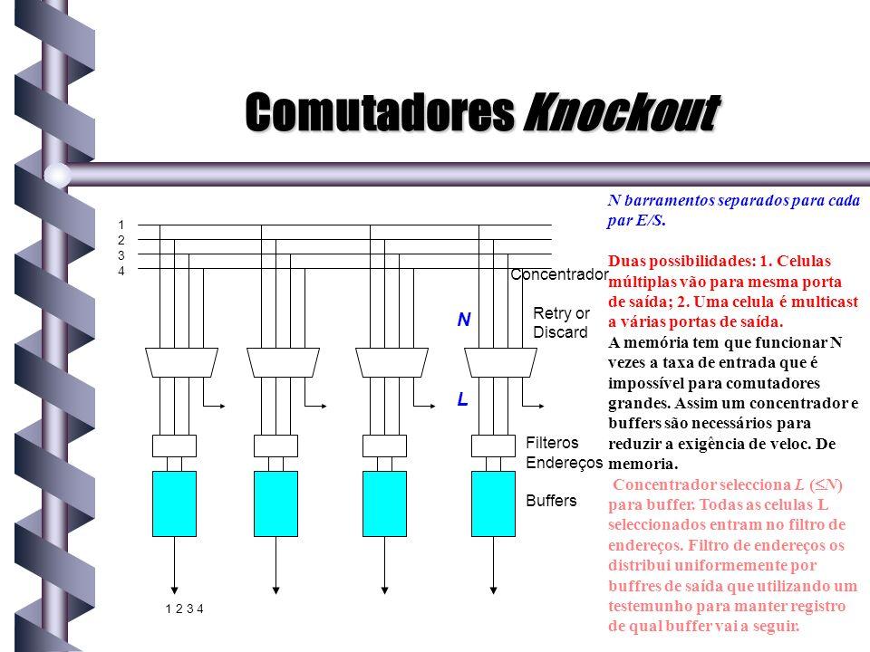 Comutadores Knockout Comutadores Knockout Concentrador Retry or Discard Filteros Endereços Buffers 12341234 1 2 3 4 N barramentos separados para cada