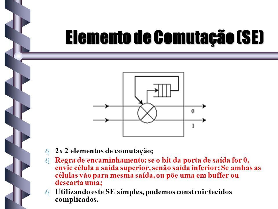 Elemento de Comutação (SE) b b 2x 2 elementos de comutação; b b Regra de encaminhamento: se o bit da porta de saída for 0, envie célula a saída superi