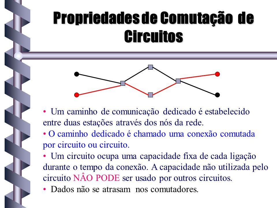 Propriedades de Comutação de Circuitos Um caminho de comunicação dedicado é estabelecido entre duas estações através dos nós da rede. O caminho dedica