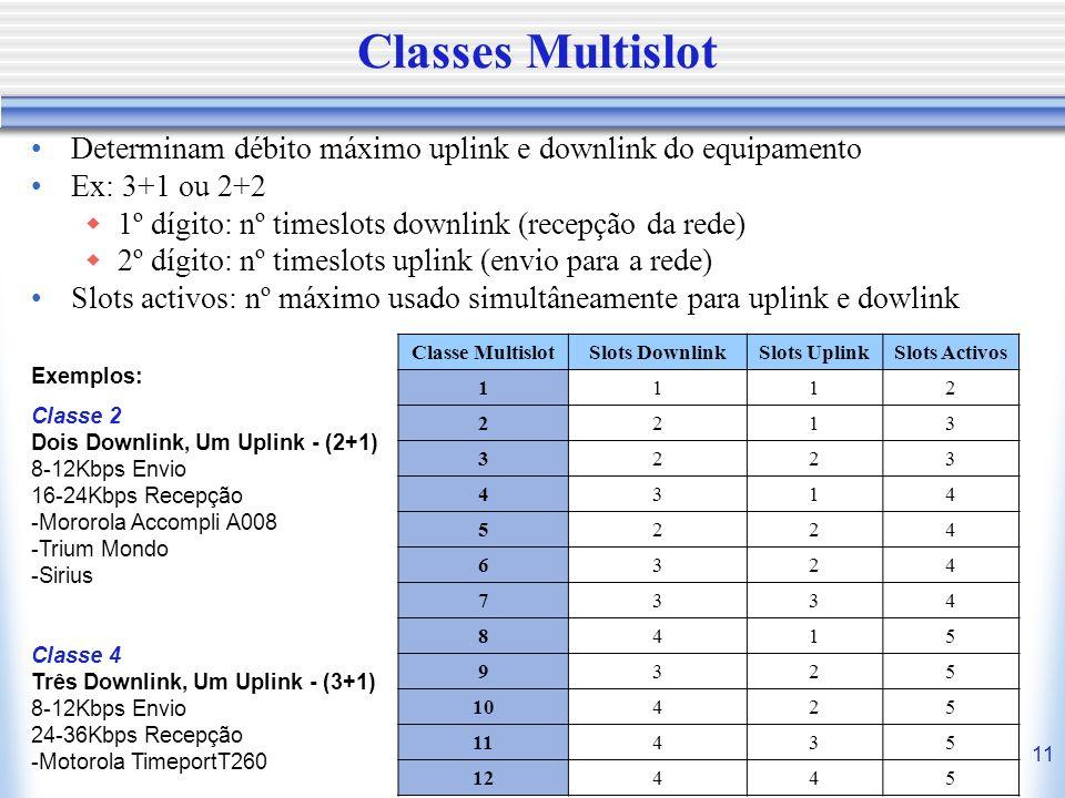 11 Classes Multislot Determinam débito máximo uplink e downlink do equipamento Ex: 3+1 ou 2+2 1º dígito: nº timeslots downlink (recepção da rede) 2º d