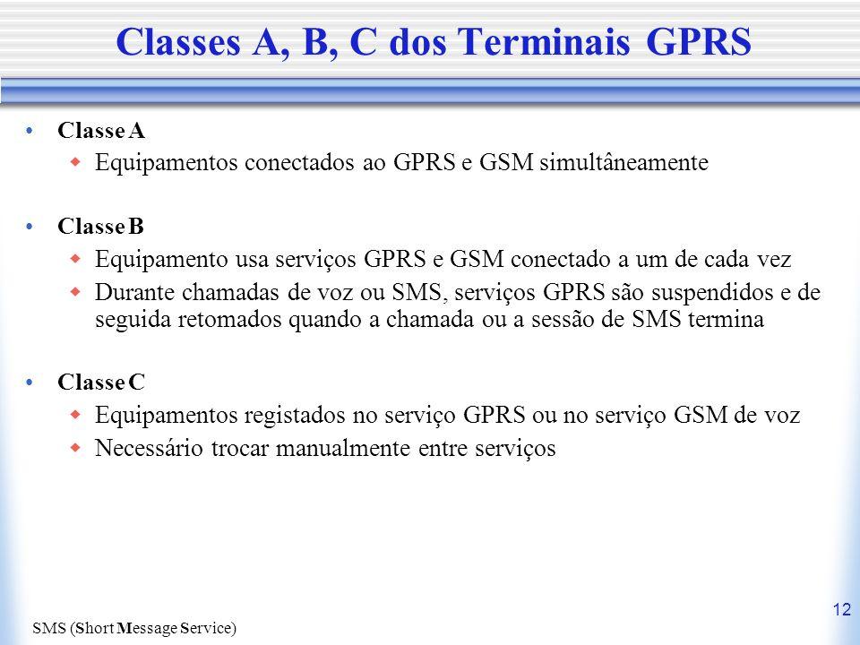 12 Classes A, B, C dos Terminais GPRS Classe A Equipamentos conectados ao GPRS e GSM simultâneamente Classe B Equipamento usa serviços GPRS e GSM cone