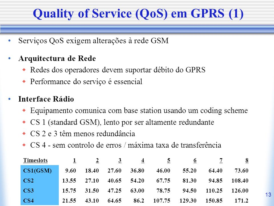 13 Quality of Service (QoS) em GPRS (1) Serviços QoS exigem alterações à rede GSM Arquitectura de Rede Redes dos operadores devem suportar débito do G