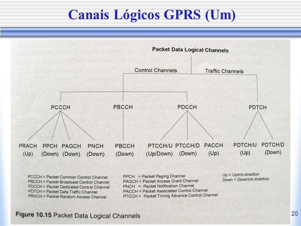 20 Canais Lógicos GPRS (Um)