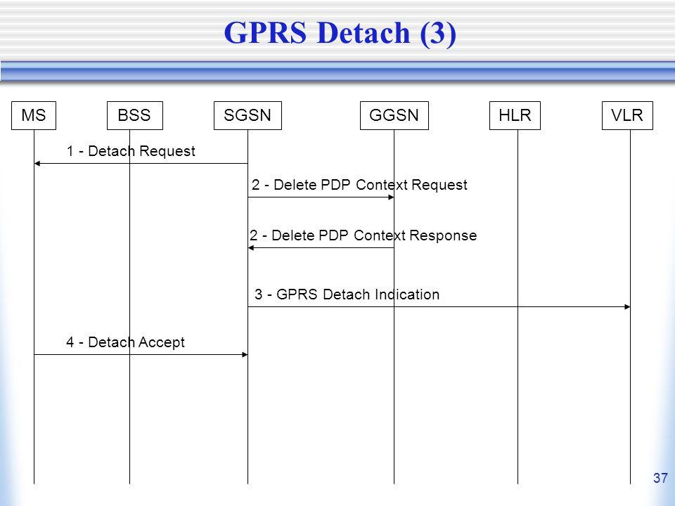 37 GPRS Detach (3) MSBSSSGSNGGSNHLRVLR 1 - Detach Request 2 - Delete PDP Context Request 2 - Delete PDP Context Response 3 - GPRS Detach Indication 4