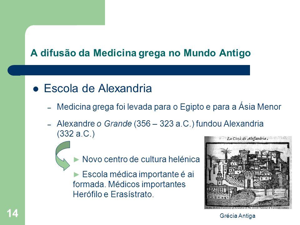 Grécia Antiga 14 A difusão da Medicina grega no Mundo Antigo Escola de Alexandria – Medicina grega foi levada para o Egipto e para a Ásia Menor – Alex