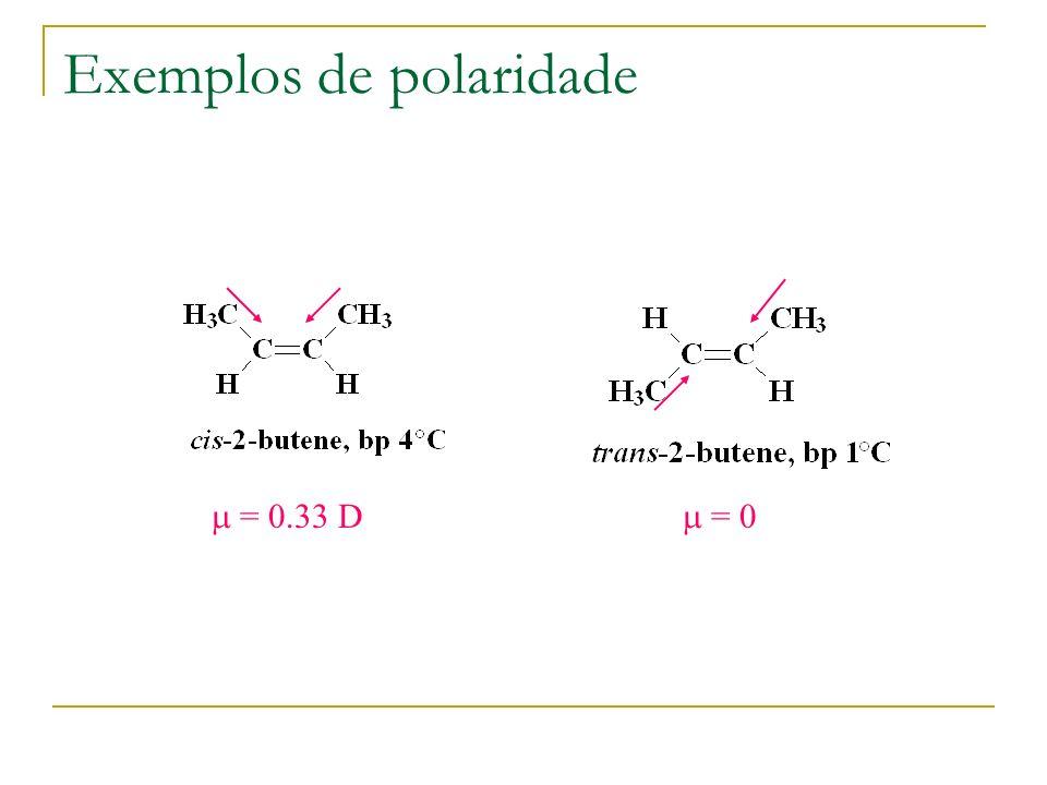 Exemplos de polaridade = 0.33 D = 0