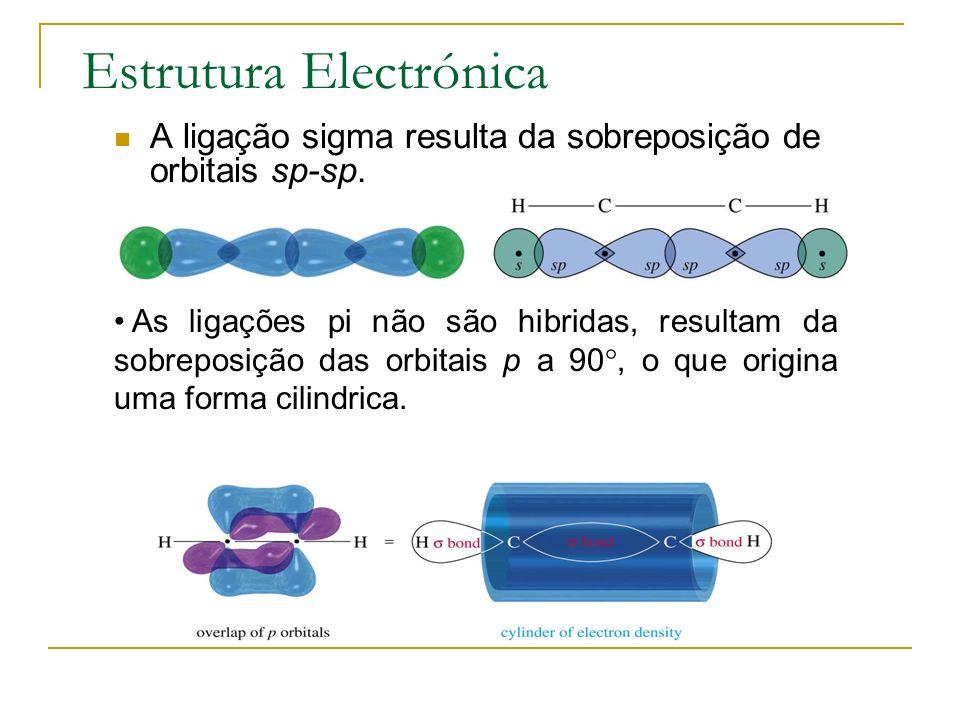 Estrutura Electrónica A ligação sigma resulta da sobreposição de orbitais sp-sp. As ligações pi não são hibridas, resultam da sobreposição das orbitai