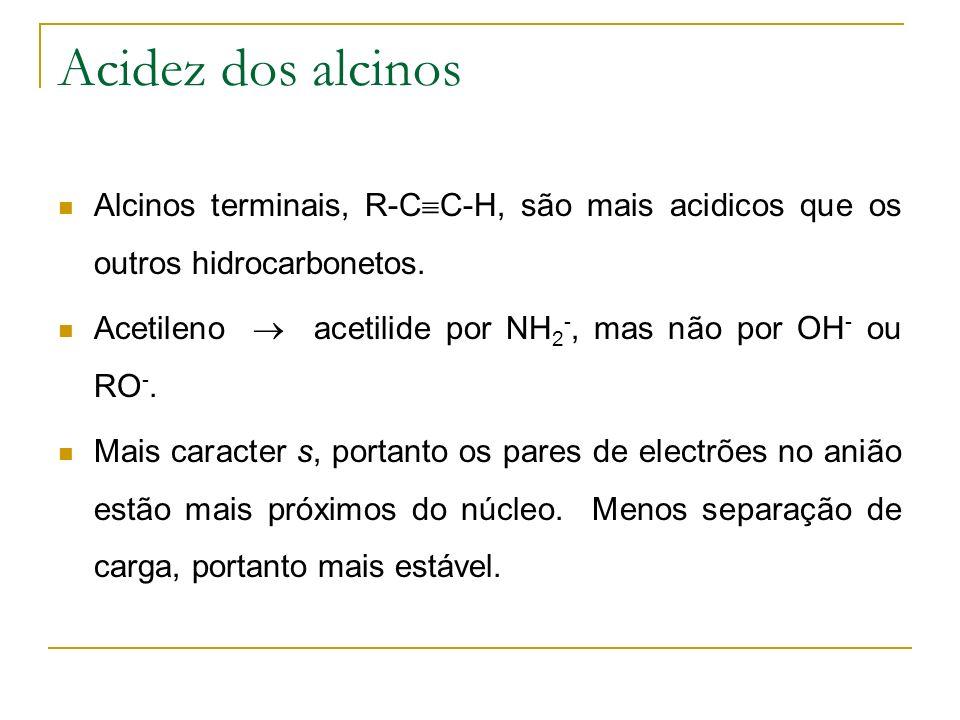 Acidez dos alcinos Alcinos terminais, R-C C-H, são mais acidicos que os outros hidrocarbonetos. Acetileno acetilide por NH 2 -, mas não por OH - ou RO
