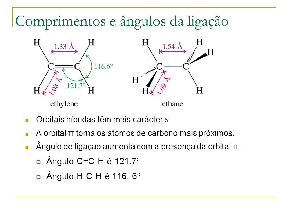 Comprimentos e ângulos da ligação Orbitais híbridas têm mais carácter s. A orbital π torna os átomos de carbono mais próximos. Ângulo de ligação aumen