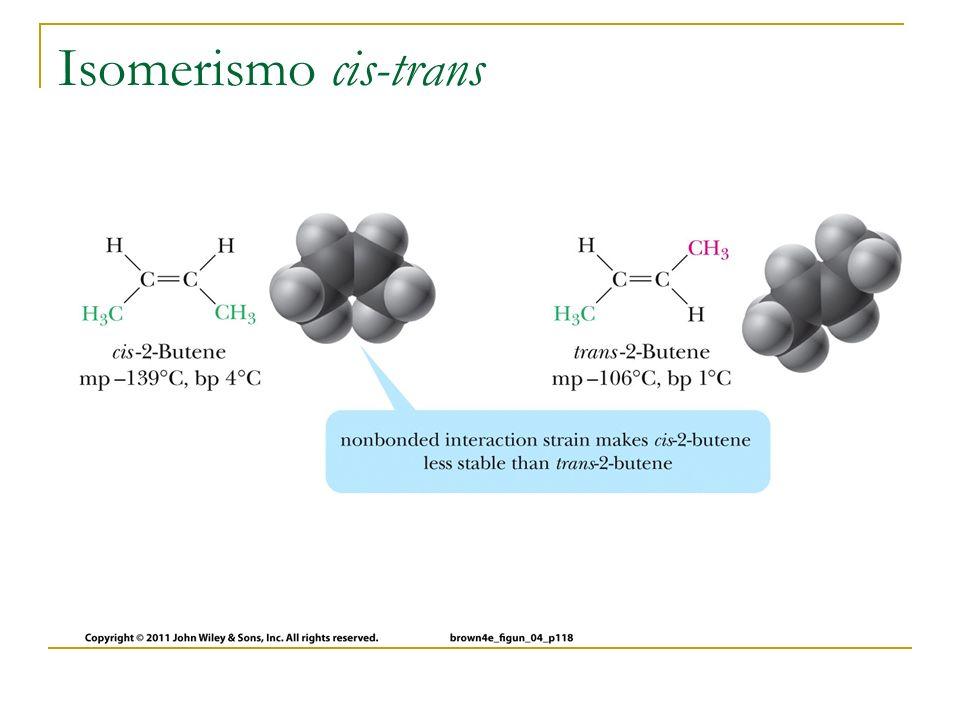 Grupos semelhantes do mesmo lado da dupla ligação, o alceno é cis.