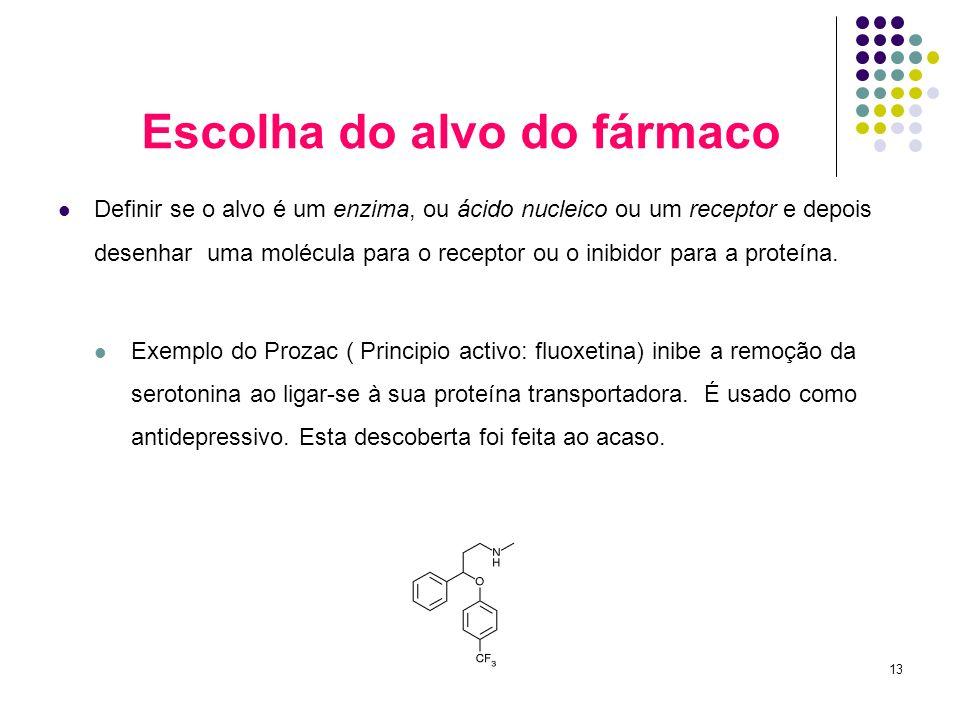 13 Escolha do alvo do fármaco Definir se o alvo é um enzima, ou ácido nucleico ou um receptor e depois desenhar uma molécula para o receptor ou o inib