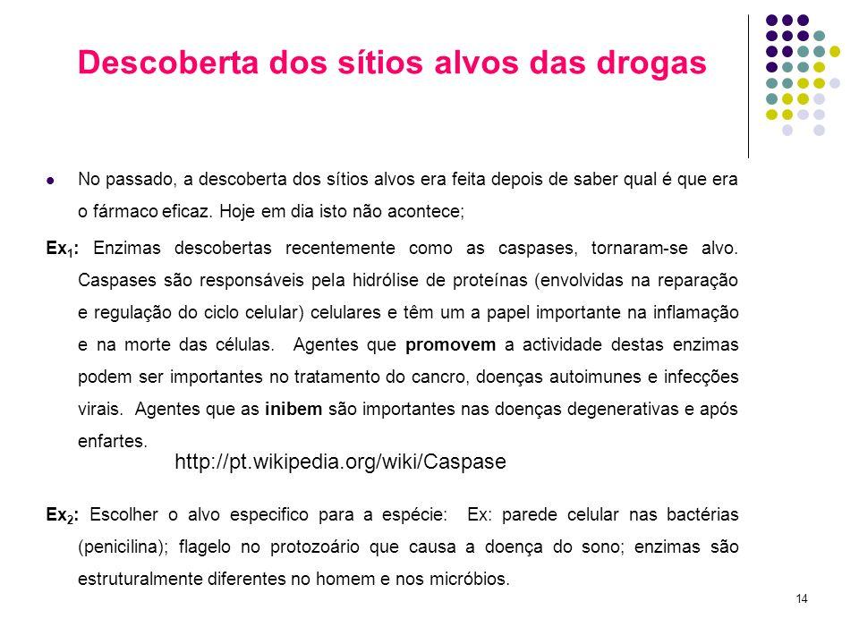 14 Descoberta dos sítios alvos das drogas No passado, a descoberta dos sítios alvos era feita depois de saber qual é que era o fármaco eficaz. Hoje em