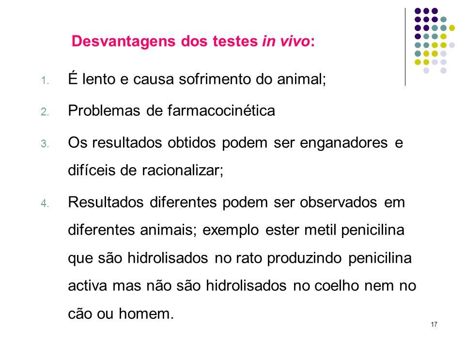 17 1. É lento e causa sofrimento do animal; 2. Problemas de farmacocinética 3. Os resultados obtidos podem ser enganadores e difíceis de racionalizar;