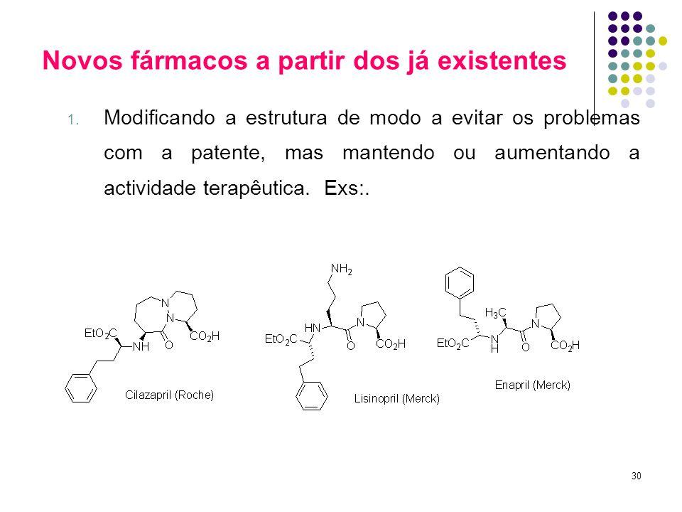 30 Novos fármacos a partir dos já existentes 1. Modificando a estrutura de modo a evitar os problemas com a patente, mas mantendo ou aumentando a acti