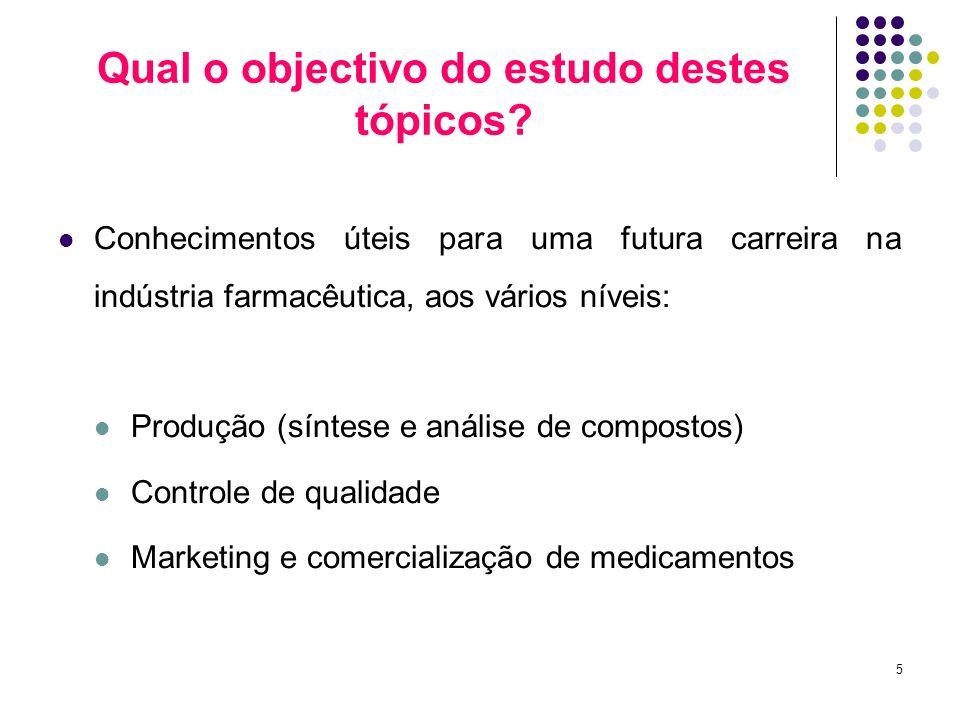 5 Qual o objectivo do estudo destes tópicos? Conhecimentos úteis para uma futura carreira na indústria farmacêutica, aos vários níveis: Produção (sínt