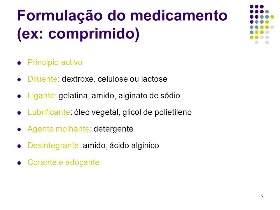 8 Formulação do medicamento (ex: comprimido) Principio activo Diluente: dextroxe, celulose ou lactose Ligante: gelatina, amido, alginato de sódio Lubr