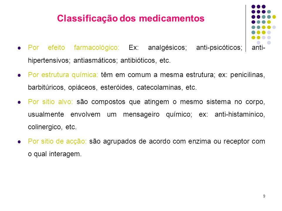 9 Classificação dos medicamentos Por efeito farmacológico: Ex: analgésicos; anti-psicóticos; anti- hipertensivos; antiasmáticos; antibióticos, etc. Po