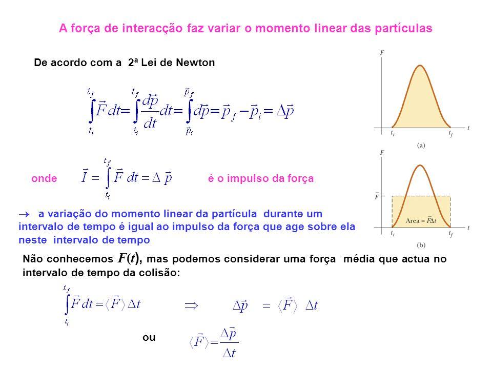 A força de interacção faz variar o momento linear das partículas De acordo com a 2ª Lei de Newton ondeé o impulso da força a variação do momento linea
