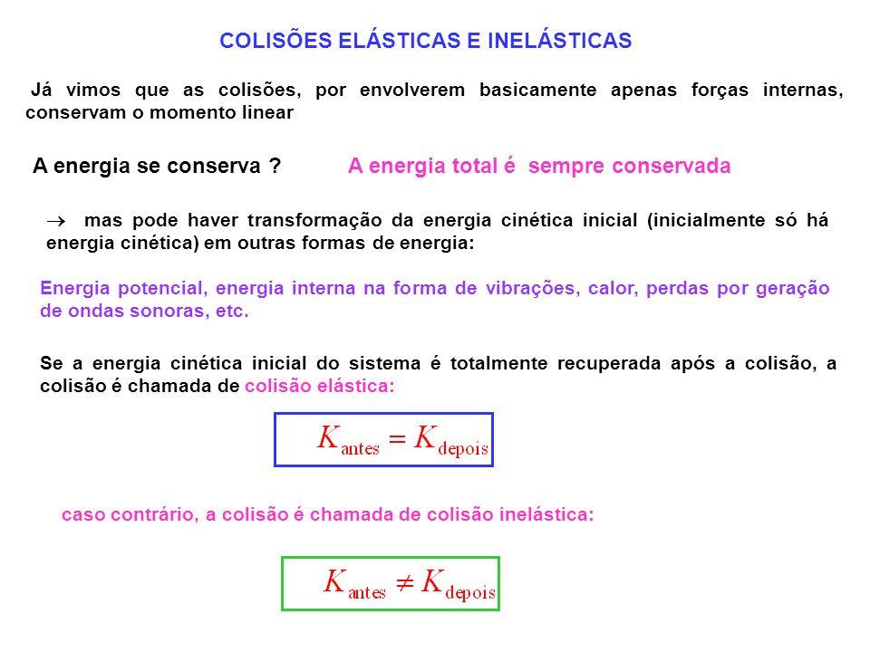 COLISÕES ELÁSTICAS E INELÁSTICAS Já vimos que as colisões, por envolverem basicamente apenas forças internas, conservam o momento linear A energia tot