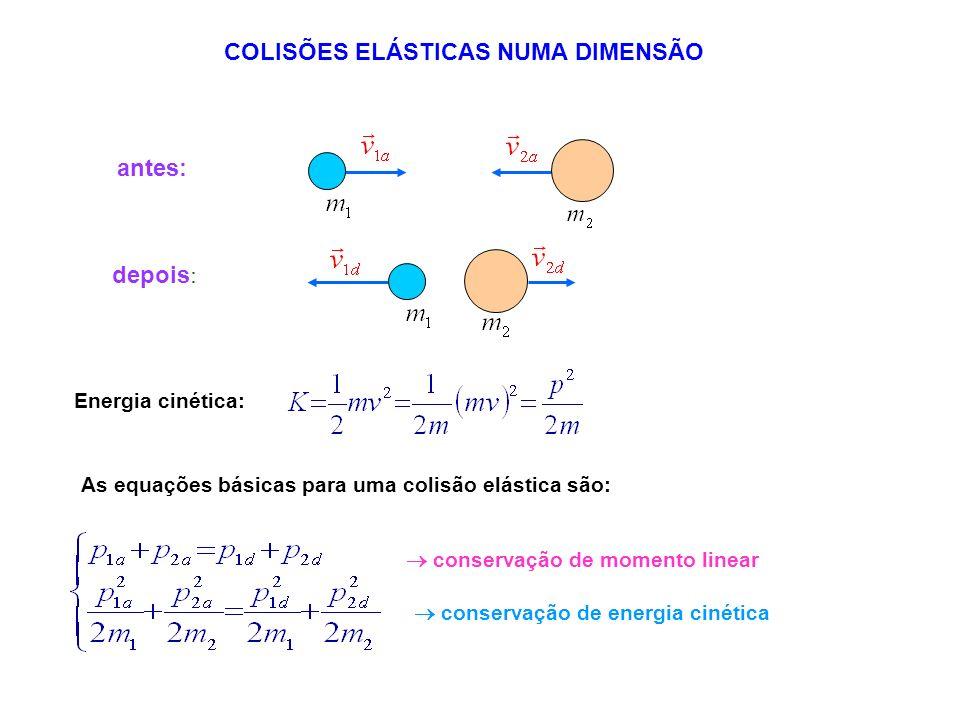 COLISÕES ELÁSTICAS NUMA DIMENSÃO Energia cinética: antes: depois : As equações básicas para uma colisão elástica são: conservação de momento linear co