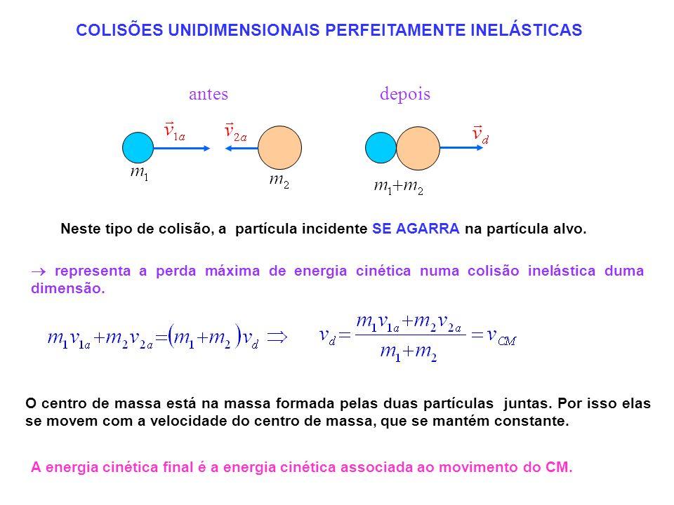COLISÕES UNIDIMENSIONAIS PERFEITAMENTE INELÁSTICAS Neste tipo de colisão, a partícula incidente SE AGARRA na partícula alvo. O centro de massa está na