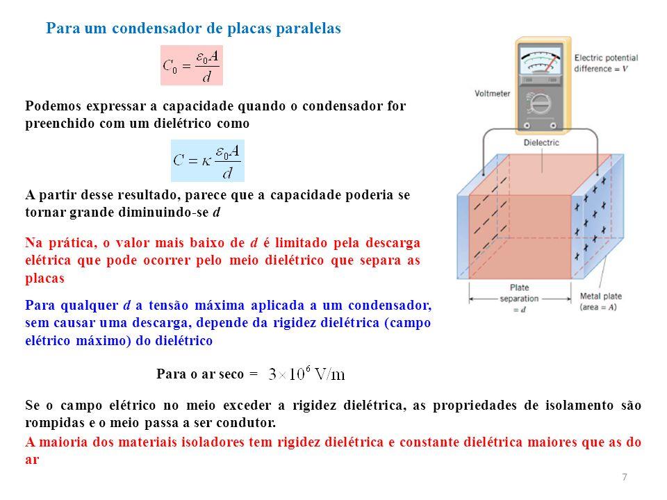 7 Para um condensador de placas paralelas Podemos expressar a capacidade quando o condensador for preenchido com um dielétrico como A partir desse res